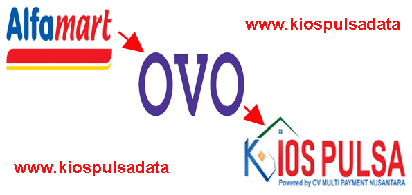 Cara Deposit Via Alfamart di Kios Pulsa